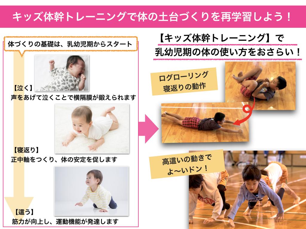 キッズ体幹トレーニングで体の土台づくりを再学習しよう!